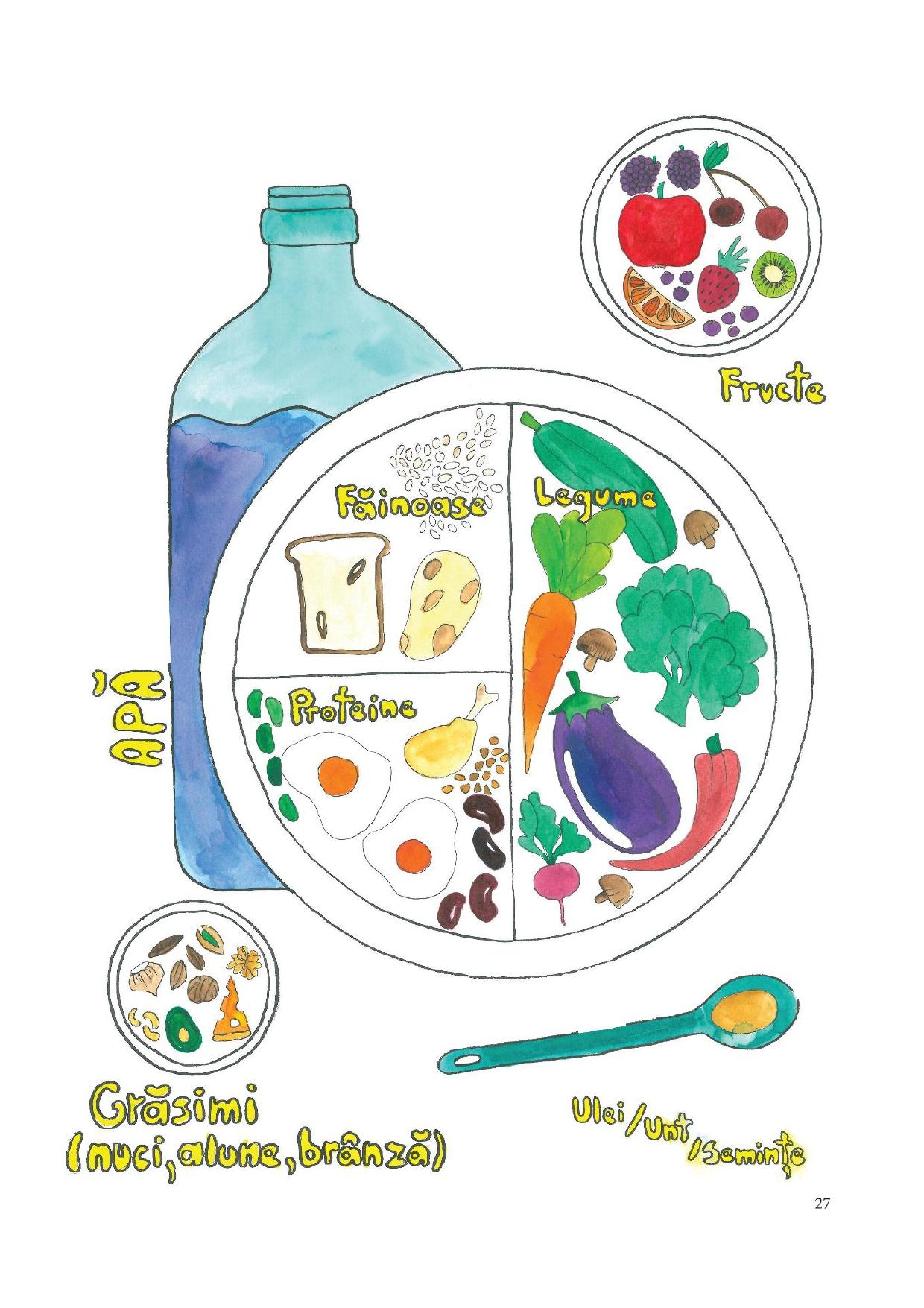 Povestea lui Mofturos - Ghid povestit de nutritie_page-0029